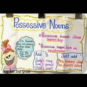 Briliant 2Nd Grade Lesson Plans On Possessive Nouns Possessive Nouns - Step Into 2Nd G