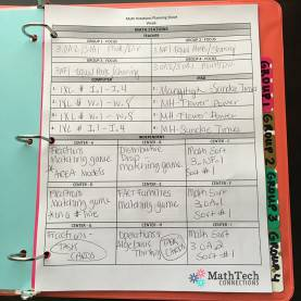 Briliant 3Rd Grade Differentiated Lesson Plans How To Plan & Organize Differentiated Math Groups €? Math Tec
