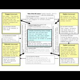 Briliant 5E Lesson Plan Description 5E Lesson Plan - Conflict And Cooperation In World His