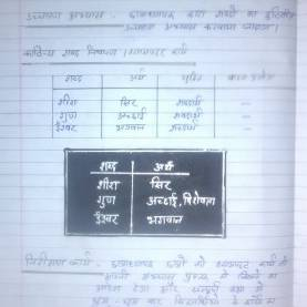 Briliant Lesson Plan Btc Btc Lesson Plan Hindi For Primary Class Btc Path Yojna Hindi Clas