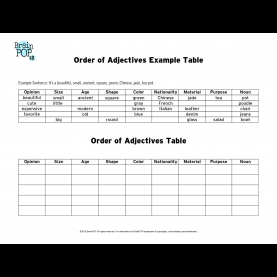 Briliant Lesson Plan On Adjectives 4Th Grade Adjectives Lesson Plans And Lesson Ideas | Brainpop Educa