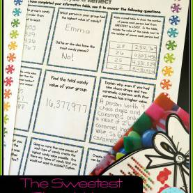 Complex 3Rd Grade Math Lesson Plans Place Value Teaching With A Mountain View: Teaching Place V