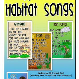 Complex Habitat Lesson Plans 3Rd Grade Best 25+ Habitats Ideas On Pinterest | Animal Habitats, Teachin