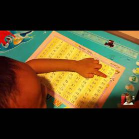 Complex How To Teach 2 Year Old Kid How To Teach Your 2 Year Old Kid Letters And Numbers? - You