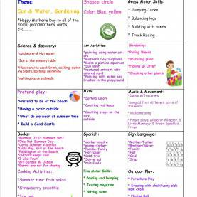 Complex Infant Lesson Plans For May Twinkle Stars May Lesson Plan « Sun Moon & Stars Learning Cente
