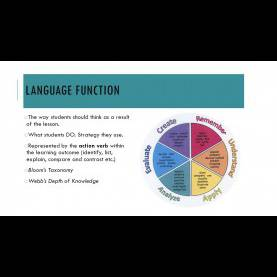 Complex Language Function Lesson Plan Stuff You Need To Know To Write Your Commentary And Lesson Plan