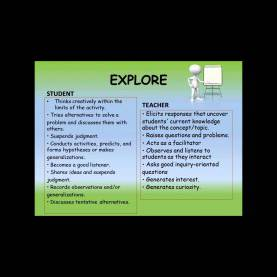 Complex What Is 5E Lesson Plan Ccs K 5 Science 5E Lesson Plan - You