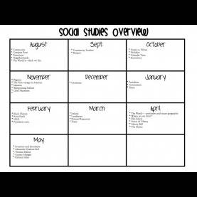 Excellent 1St Grade Lesson Plans For Social Studies A Day In First Grade | Science And Social Studies Monthly Over
