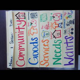 Excellent First Grade Lesson Plans Community Goods, Services, Wants, And Needs | For The Teacher In M