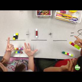 Excellent How To Teach Kg Students Maths Algebraic Thinking In Kindergarten | Mattbg