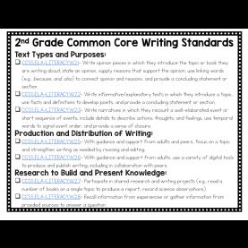 Fresh 2Nd Grade Gifted Lesson Plans 5 Ways To Conquer The Writing Mini Lesson - Mandy'S Tips For Teac