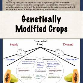 Fresh Agriculture Lesson Plans Gmos Are An Important Topic In Food Consumption And Agricultur