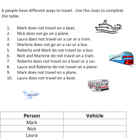 Fresh Esl Lesson Activities Esl Logic Activities - Online And Printable - Esl L