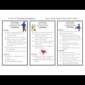 Fresh Guided Reading Goals Guided Reading!! - Hillary'S Teaching Advent