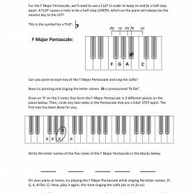 Fresh Lesson Note Sample Free Online Piano Lessons For Kids - Les