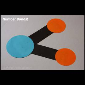 Fresh Lesson Plan Number Bonds To 10 Number Bonds Lesson | The Kindergarten Smorgasb