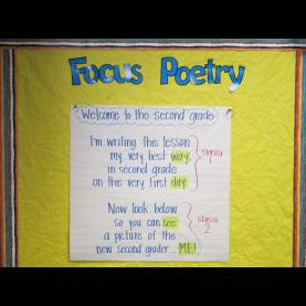 Fresh Poetry Lesson Plans 3Rd Grade Focus Poetry: Create Poetry Pros In Less Than Ten Minutes A da