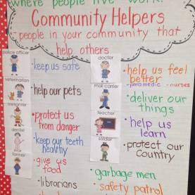 Good Few Sentences About Community Helpers Sske1 The Student Will Describe The Work That People do (Polic