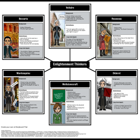 Good High School Lesson Plans Enlightenment Enlightenment Scientific Revolution - Enlightenment Thin