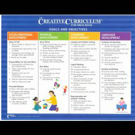 Good Lesson Plans Using Creative Curriculum Home Lesson Plans For Preschool Luxury Best 25 Creative Curriculu