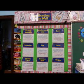 Great 4Th Grade Reading Classroom Ideas I Can Statements On Reading Focus Wall (Reading Street). 4Th Grad