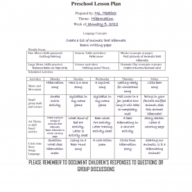 Great Early Childhood Literacy Lesson Plans Writing Lesson Plans For Preschoolers   Scope Of Work Templat