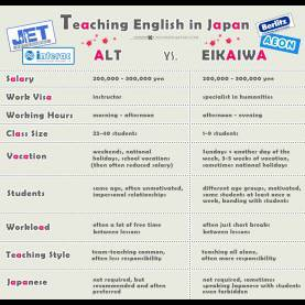 Great English Lesson Plan For Japanese Students Want To Teach English In Japan? Choose Wisely: Alt Vs Eik