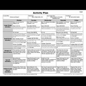 Great Infant Lesson Plans Activities Infant Lesson Plan Template | Template de