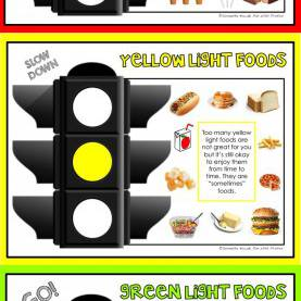 Great Lesson Plan For Teaching Healthy Eating Best 25+ Nutrition Activities Ideas On Pinterest   Scienc