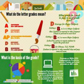 Great Lesson Plan In English 7 Deped Grade 7 Third Quarter Lesson Plan English | Sir Med'S Home