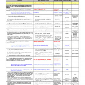 Great Lesson Plan Template Common Core Standards Best Photos Of Excel Lesson Plan Template - Esl Lesson Pla