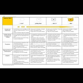 Great Multigrade Lesson Plan Template Math Resources - Multi-Grade Resources - School District No. 7