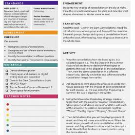 Interesting 3Rd Grade Dance Lesson Plans 3Rd Grade Lesson Plans | Lesson Plans For Third G