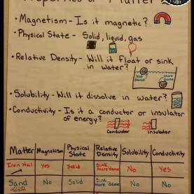 Interesting 5Th Grade Science Lessons Properties Of Matter Anchor Chart For Reviewing For 5Th Grad