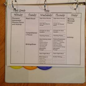 Interesting Guided Reading Lesson Plan 2Nd Grade Guided Reading Plans | <!--Can'T Find Substitution For Tag [Blo