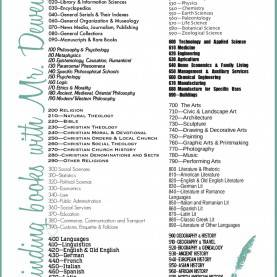 Interesting Lesson Plan For Moral Science Dewey Decimal System | Library Lessons | Pinterest | Library Idea
