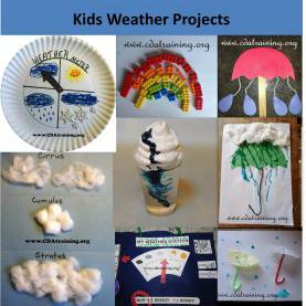 Interesting Lesson Plan For Preschool On Weather Kids Weather Projects | Preschool Projects | Pinteres