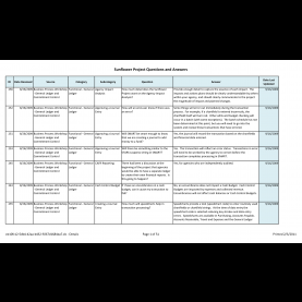 Interesting Lesson Plan Template Excel Spreadsheet Employee Training Schedule Template Excel - Commonpenc