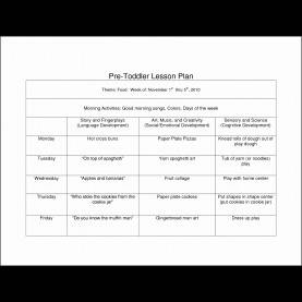 Interesting Lesson Plan Template Toddlers Lesson Plan Template For Toddlers Tot9V Inspirational Toddle