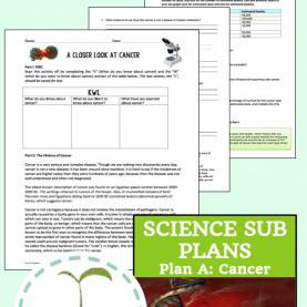 Interesting Middle School Science Sub Plans 27 Best Work Images On Pinterest | High School Science, Physica
