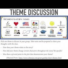 Interesting The Great Gatsby Lesson Plans The Great Gatsby - A Lesson Plan - You