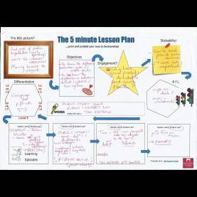 Newest 5 Minute Lesson Plan Lesson Planning! Try The 5 Minute Lesson Plan - Newto