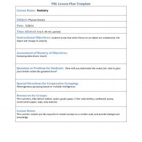Newest 5E Lesson Plan Template Texas Lesson Plan Template Doc - Aradi