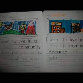 Newest First Grade Community Lesson Plans Sarah'S First Grade Snippets: Communities