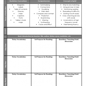Newest Guided Reading Lesson Plan Template Middle School Joining The Band Wagon- Tpt Sale | Reading Lesson Plans, Lesso