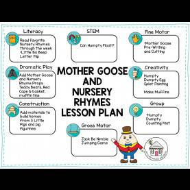 Newest Infant Lesson Plans Nursery Rhymes Nursery Rhymes And Mother Goose Theme - Daycare Spaces And I