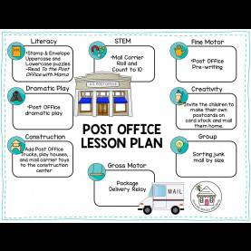 Newest Lesson Plans For Preschool Post Office Post Office And Mail Lesson Planning Ideas - Daycare Spaces And I