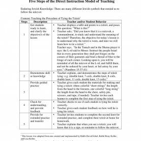 Newest Madeline Hunter Lesson Plan Steps Madeline Hunter Lesson Plan Template - Ecochemic