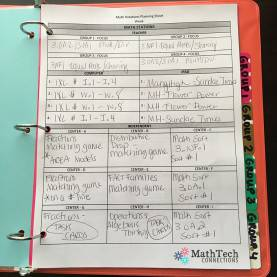 Regular 5Th Grade Math Lesson Plans Free Math Workshop Rotations - Weekly Lesson Plan Template - Fre