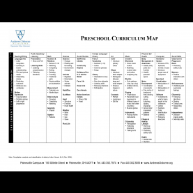 Regular Creative Learning Curriculum Preschool Preschool Curriculum | Preschool Curriculum Map | Desig